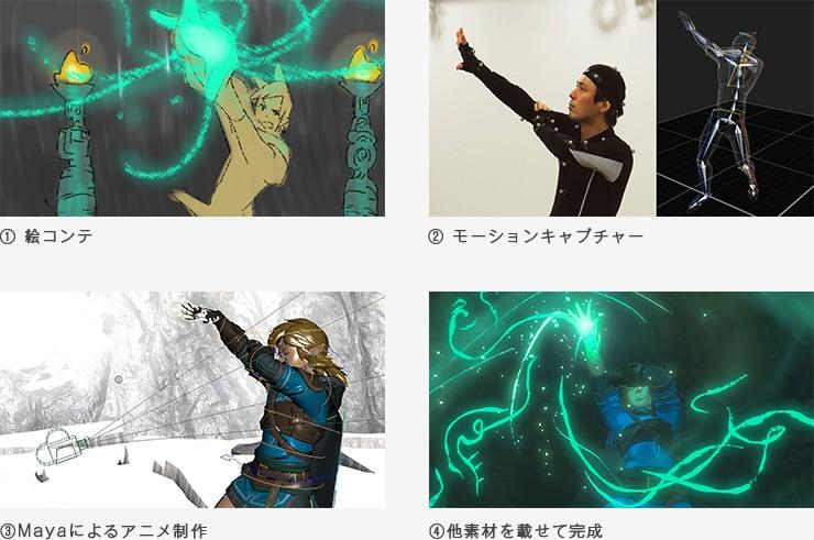 Nintendo Shares Zelda Breath Of The Wild 2 Behind The Scenes Trailer Images Vgc