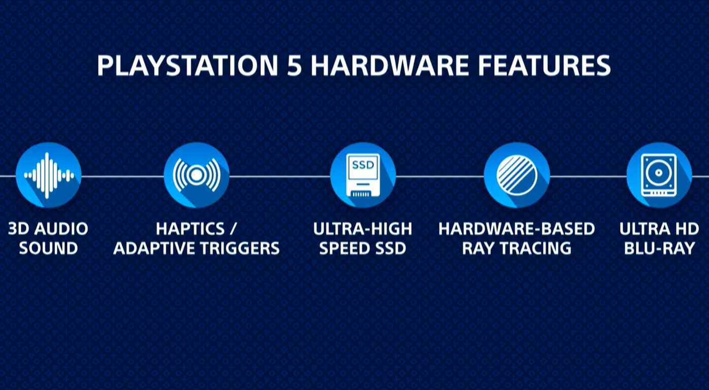 PS5 features in nepal