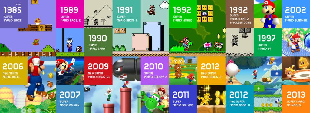 Fãs descobrem uma conta no Twitter de Super Mario: Potencialmente ligada à Nintendo 4