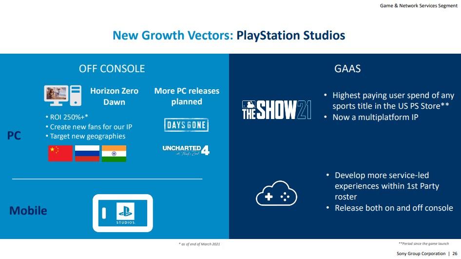 Slide que confirma que Uncharted 4 vai ser lançado para PC.